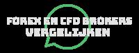 Forex en CFD Brokers Vergelijken